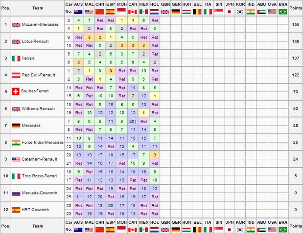 File:HOL2 Constructors Championship.png