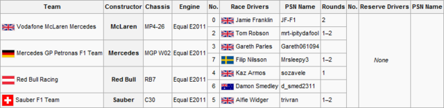 File:F2S1R2Entry List.png