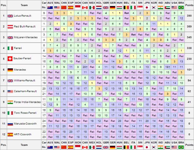 File:BRA Constructors Championship.png