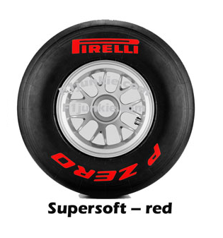 File:SuperSoftTyre.png