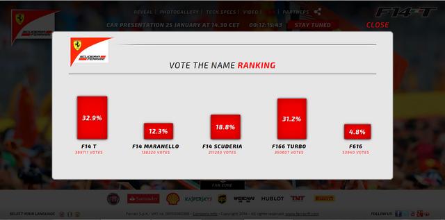 File:Ferrari car vote competed.png