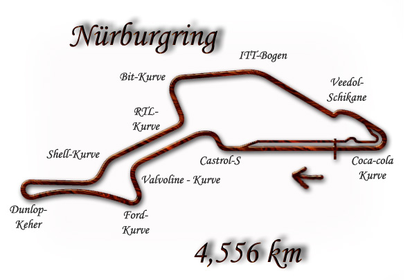 File:Nurburgring 1995.jpg