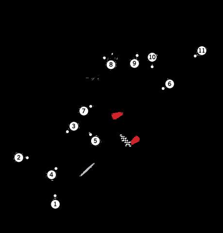 File:Circuit Estoril 1984-1993.png