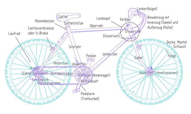 Datei:Fahrrad-zeichnung-rr-2.png