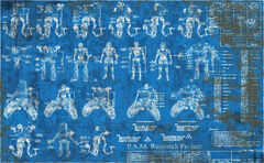 PAMDiagrams-Fallout4