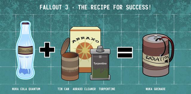 File:Fallout 3 Recipe For Success by pickassoreborn.jpg