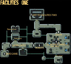 Secret Vault facilities one