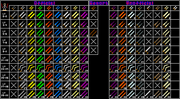 D-Sword Chart