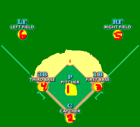 File:Arenapositions.PNG