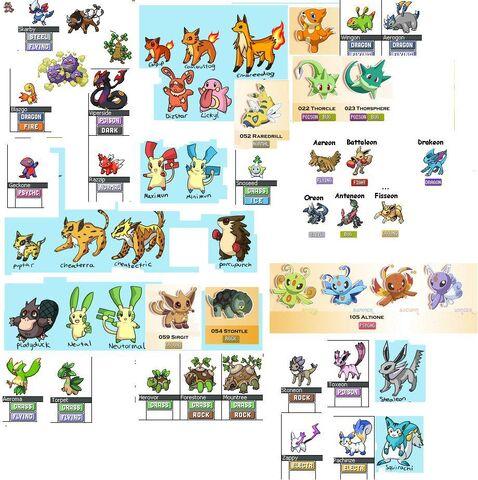 File:Fake Pokemon.jpg
