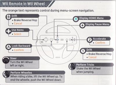 File:WiiRemoteInWiiWheel.jpg