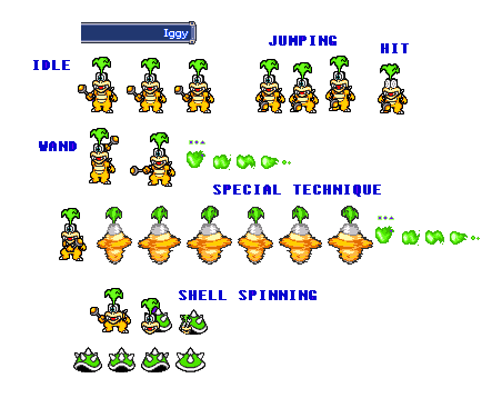 File:Iggy's Sprites.png