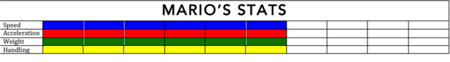 File:Mariostats.png
