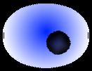 EyeBlob