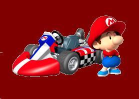 File:Standard Kart S.jpg