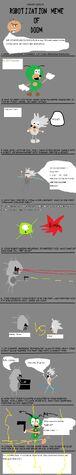 File:Robotization Meme Thingy by ChaosCroc.jpg
