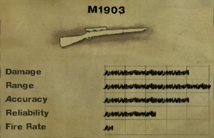 File:M1903.jpg