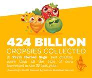424 Billion
