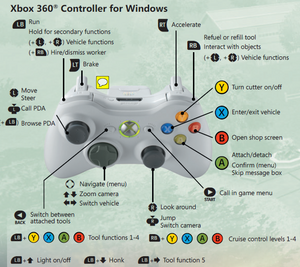 Game-controls