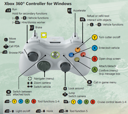 File:Game-controls.png