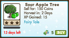 Sour Apple Tree Market Info