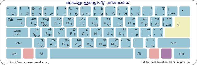 File:Inscript.jpg