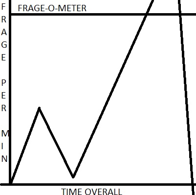 File:Fragegraph.jpg