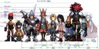 List of Final Fantasy IX characters