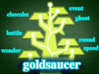 Gold Saucer Map.jpg