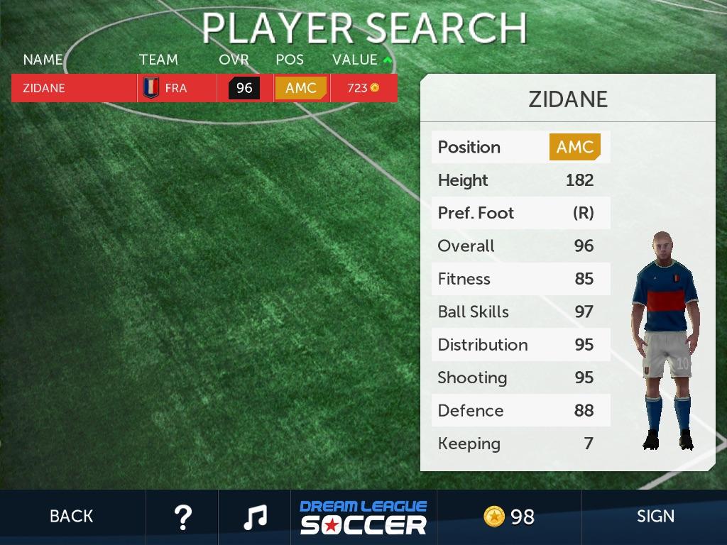Zidane | First Touch Dream League Soccer Wiki | Fandom powered by ...