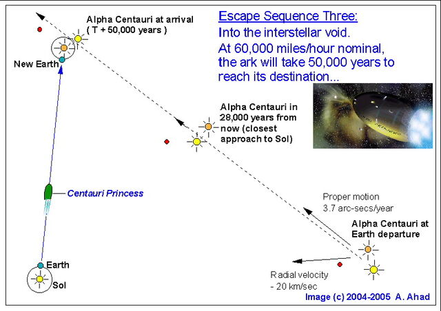 File:Escape sequence three.jpg
