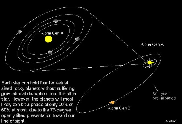 File:Ahad-alpha-planets.jpg