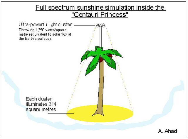 File:Ahad-lighting-simulation.jpg