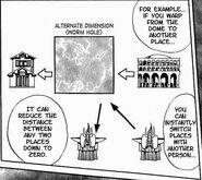 Wormhole Explanation
