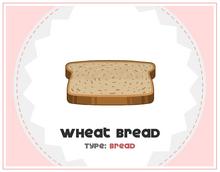 Wheatb
