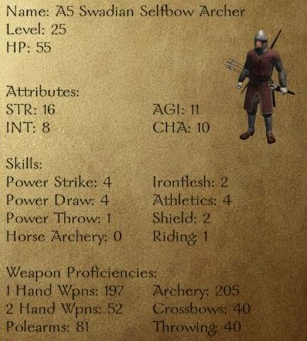 File:A5 Swadian Selfbow Archer.jpg