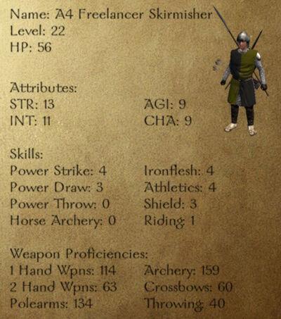 A4 Freelancer Skirmisher