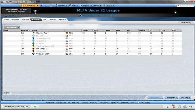 File:MFA U21 League.jpg