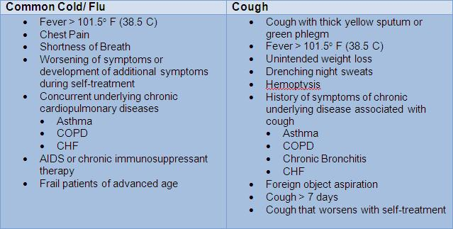 File:Cough n cold exlusion symptoms.jpg