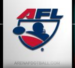 AFL-Shield