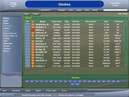 Football Manager 2005.1