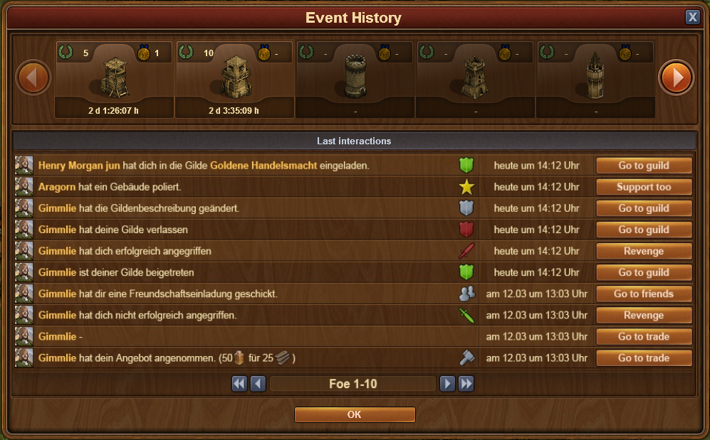 How to win medals forge of empires