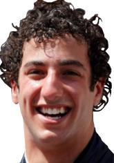 Datei:Daniel Ricciardo.png
