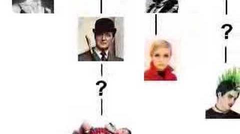 8 -- Human Evolution Made Easy