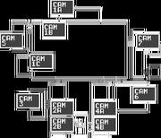 Cam Map