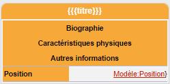 Fichier:Problème infobox personnage.png