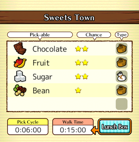 File:08a Sweets Town.png