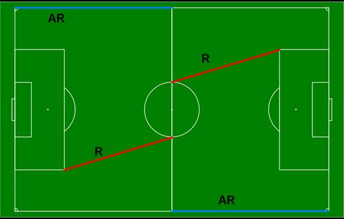 Referee future
