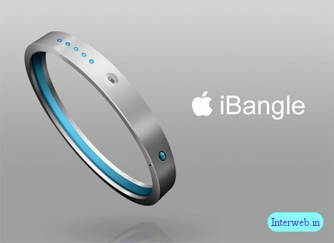 File:Ibangle.jpg