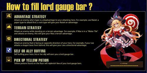 Lordgaugeguide